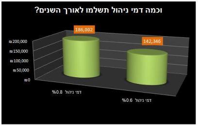 %d7%95%d7%97%d7%95%d7%a1%d7%9a-%d7%91%d7%93%d7%9e%d7%99-%d7%a0%d7%99%d7%94%d7%95%d7%9c