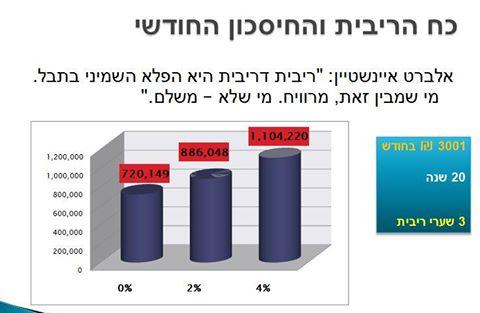 %d7%9b%d7%95%d7%97%d7%94-%d7%a9%d7%9c-%d7%a8%d7%99%d7%91%d7%99%d7%aa